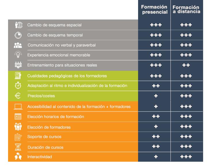 Comparacion-formaciones-ingles-